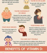 7 Signs Pointing To Vitamin D Deficiency Infographic