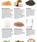Healthy Diet Plan For Hypothyroidism Infographic
