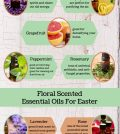 The Best Essential Oils For Celebrating Easter And Welcoming Spring Infographic