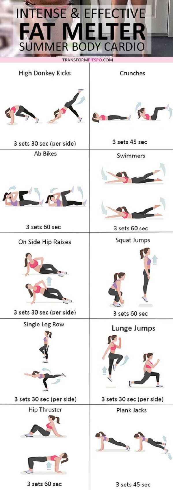 Fat-Melting Workout Routine For A Total Body Transformation Infographic