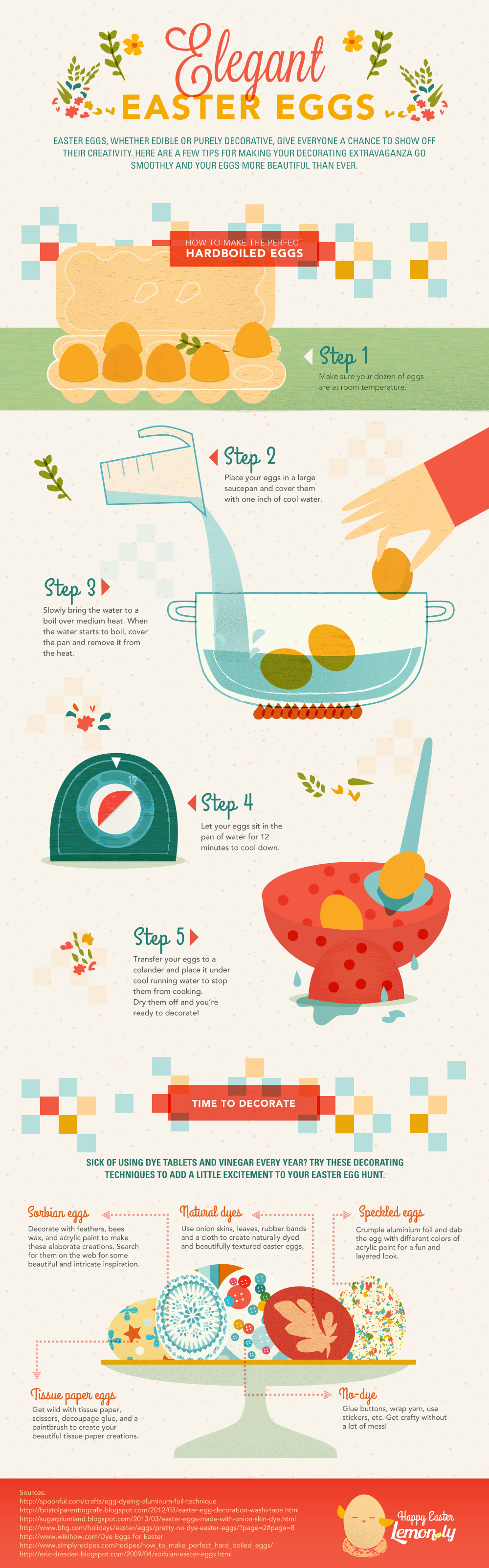 A Little Cheat Sheet For Preparing And Decorating Easter Eggs Infographic