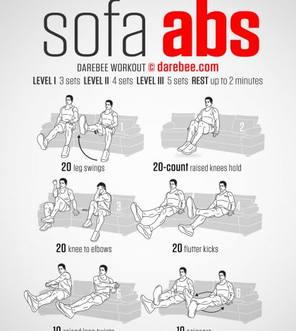Building Perfect Abs Without Getting Up From Your Sofa? Here Is How! Infographic