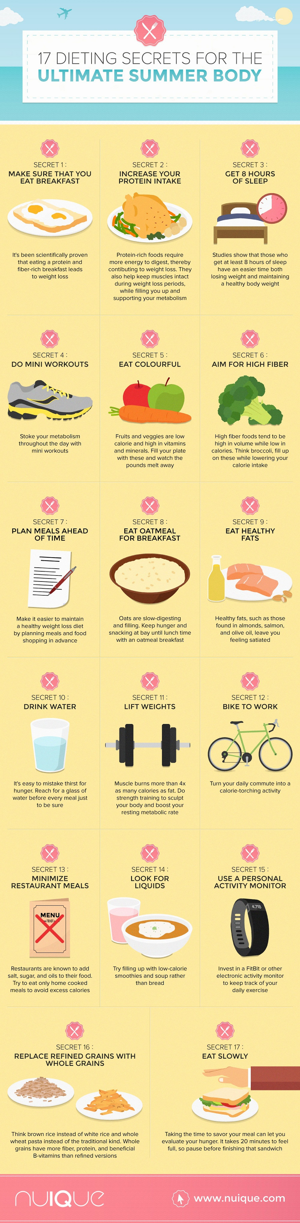 17 Secrets To Getting The Perfect Summer Body Infographic