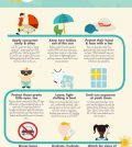 9 Simple Rules For Keeping Kids Safe In The Summer Heat Infographic
