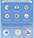 The Scientific Benefits Of…Breathing? (There Is More To It Than You Think) Infographic