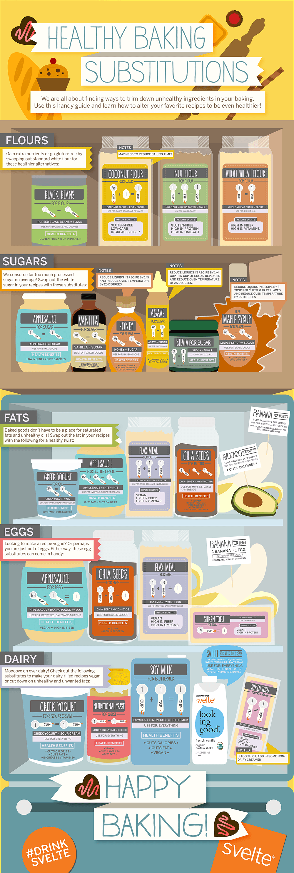 Everything You Need For Healthy Baking: The Best Flour, Sugar, Fat, Egg And Dairy Substitutions Infographic
