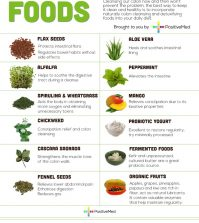 The Top 12 Foods For Effective Colon Cleanse Infographic