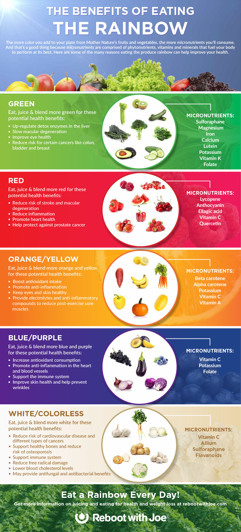 The Unique Benefits Of Colorful Eating Infographic