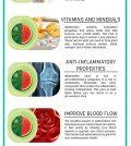 Watermelon Juice: Health Benefits Of Summer's Best Treat Infographic