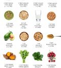 20 Foods You Can Add To Smoothies Instead Of Protein Powder Infographic