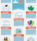 Beat Summer Heat With These 15 Life-Saving Hacks Infographic