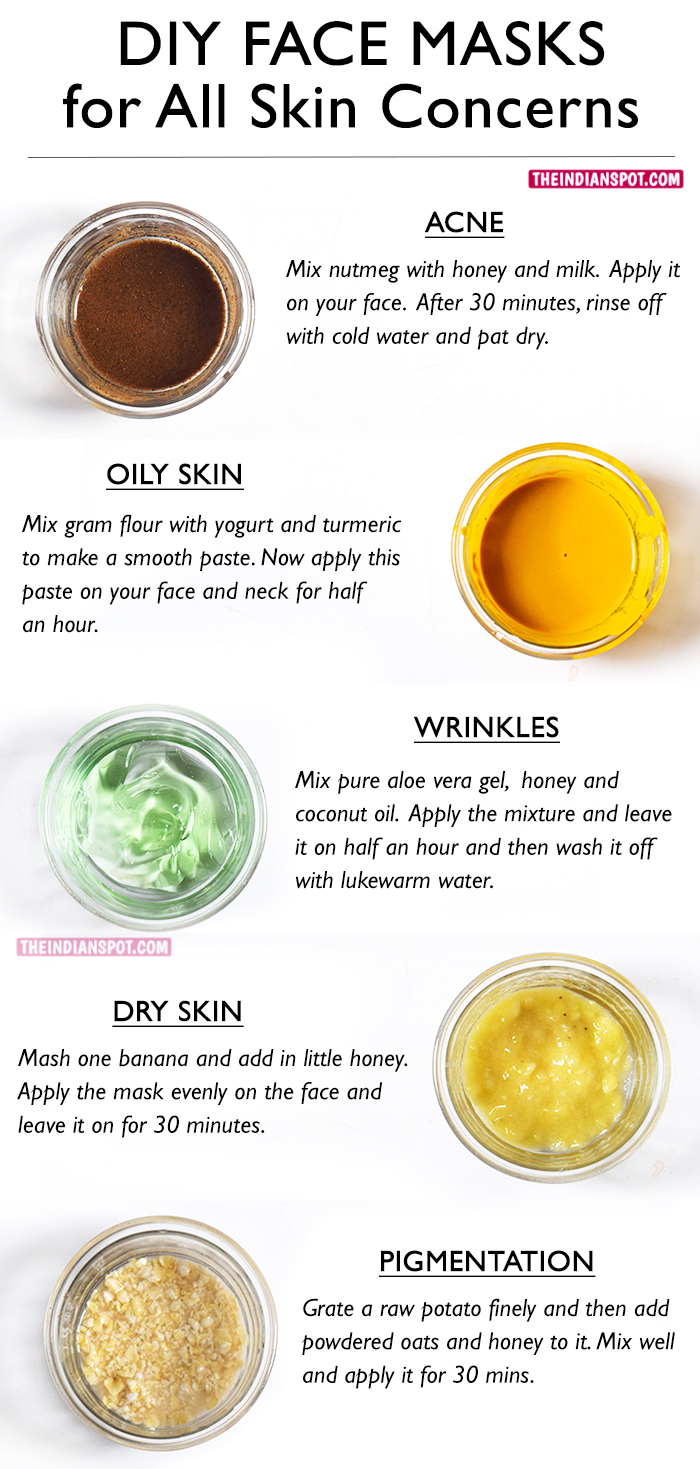 Natural DIY Face Mask Recipes For Different Skin Needs Infographic