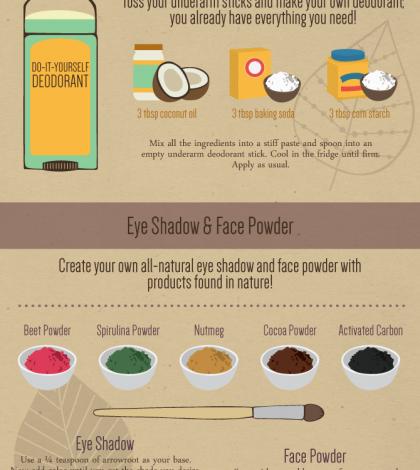 DIY Natural Organic Make Up Ideas And Recipes Infographic